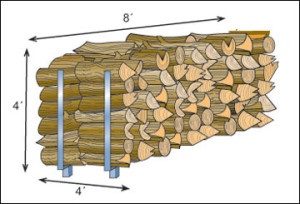 Mark's Firewood- Cord of Firewood